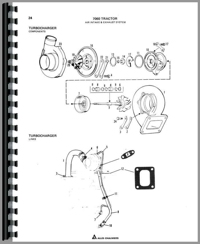 Allis Chalmers 7060 Tractor Parts Manual