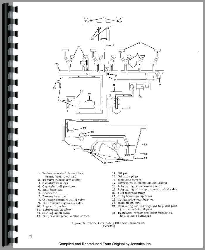 Allis Chalmers HD11B Crawler Operators Manual