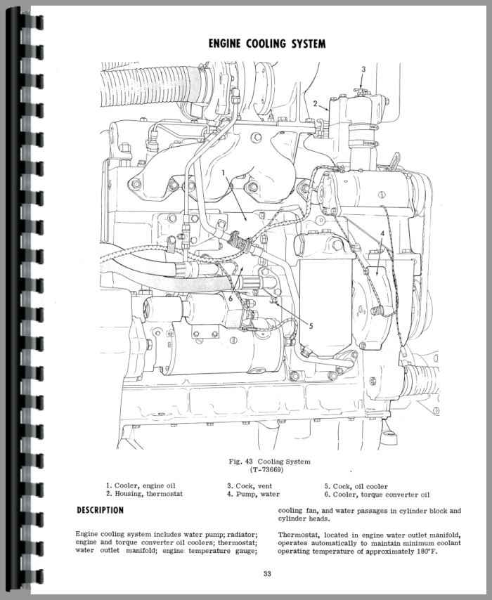 Allis Chalmers HD7G Crawler Operators Manual