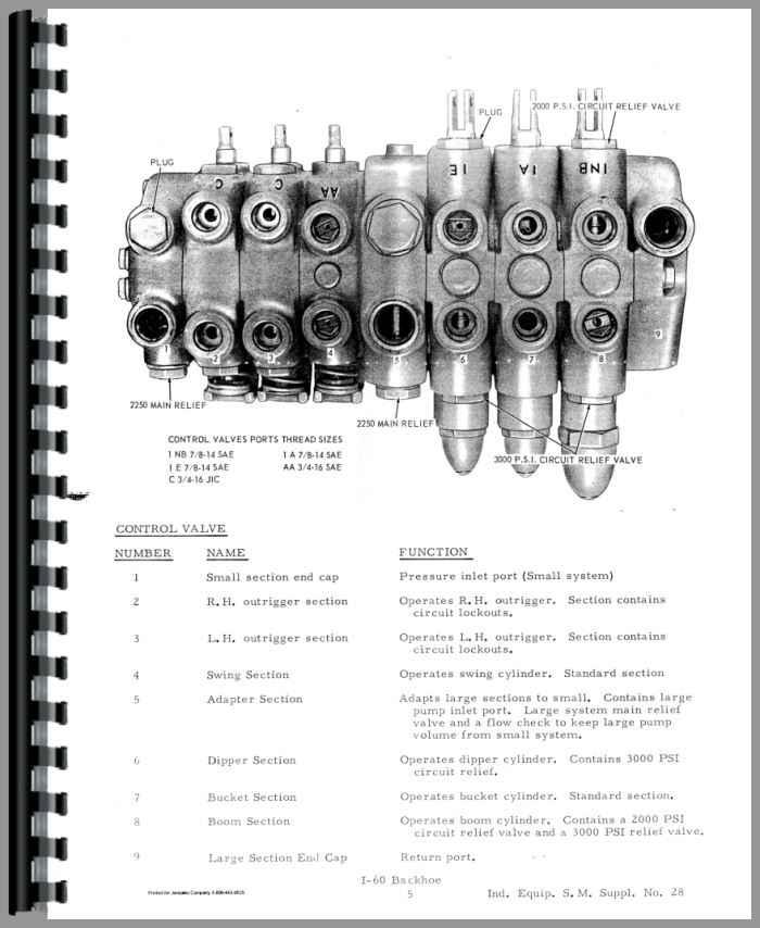 Allis Chalmers I-60 Backhoe Attachment Service Manual
