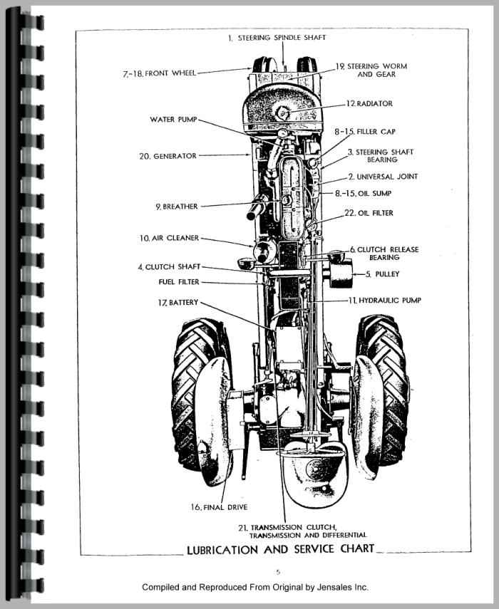 Allis Chalmers WD45 Tractor Operators Manual