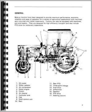 Belarus 822 Tractor Service Manual