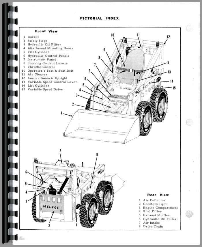 843 Bobcat Wiring Diagram Bobcat M 500 Skid Steer Loader Parts Manual