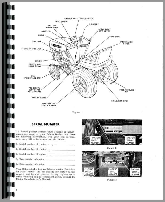 Bolens 1050 Lawn & Garden Tractor Operators & Parts Manual