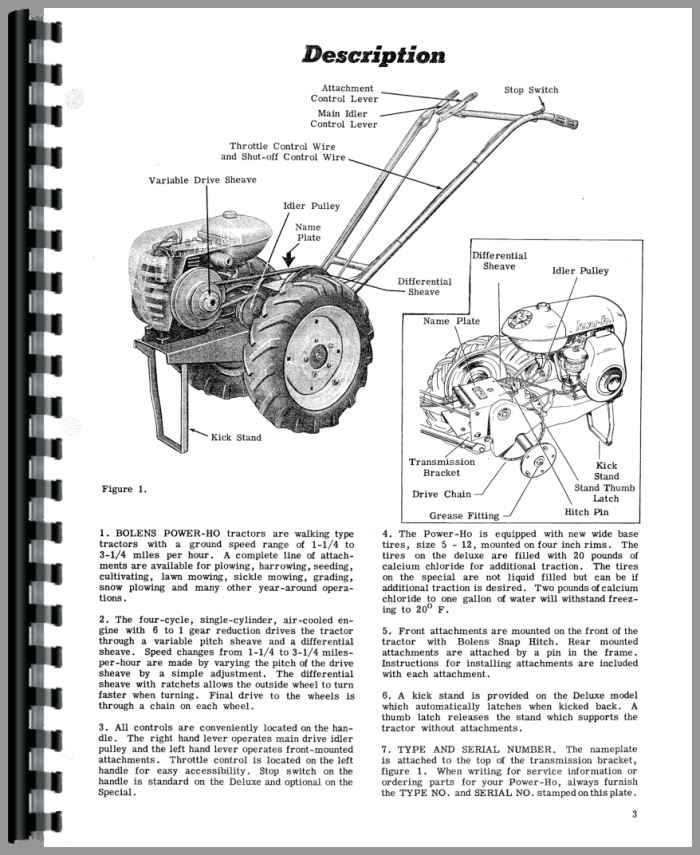 Bolens 12BB01 Power-Ho Walk Behind Tractor Operators Manual