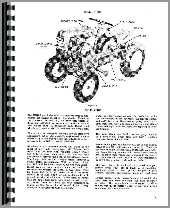 Bolens 21HD-1 Lawn & Garden Tractor Operators & Parts Manual