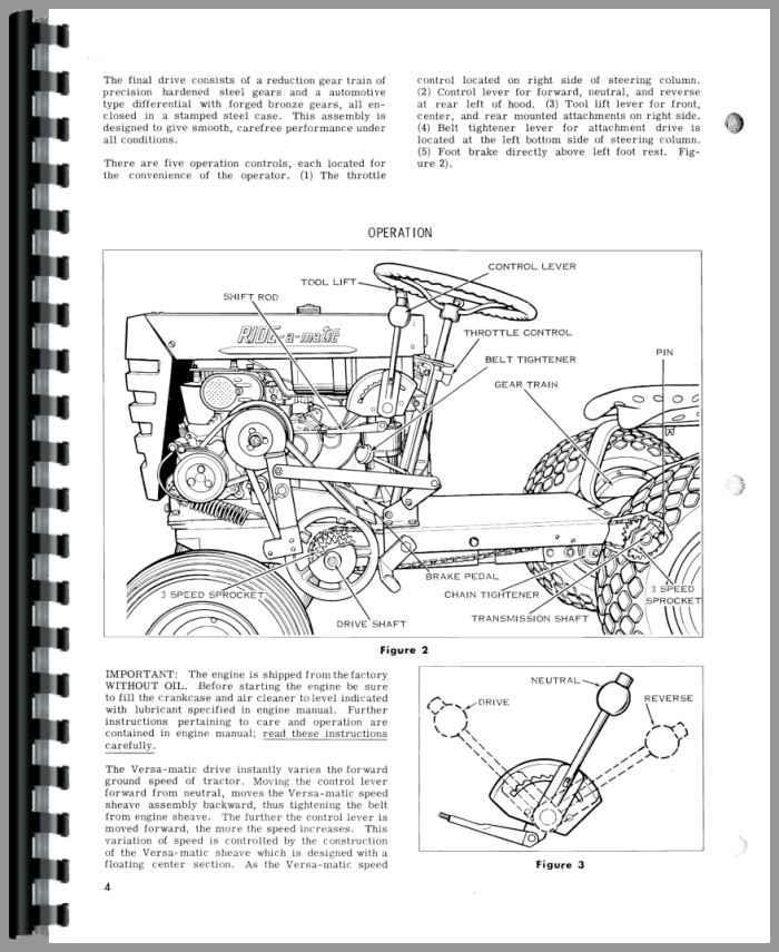 Bolens 230-01 Lawn & Garden Tractor Operators Manual