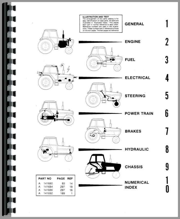 Case 1294 Tractor Parts Manual