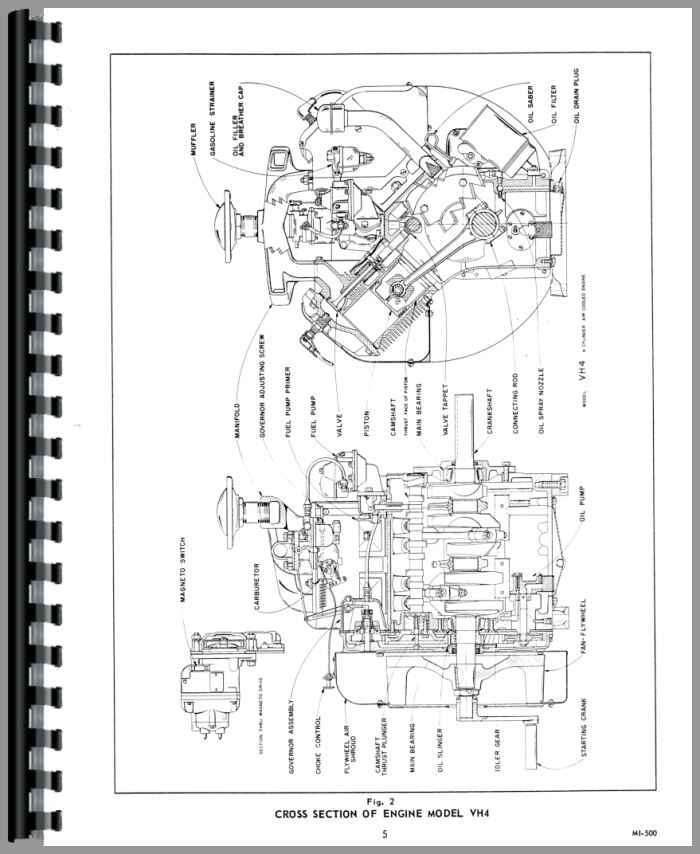 Case 1530 Engine Service Manual