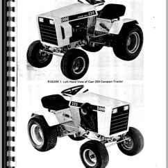 Yamaha C3 Wiring Diagram 99 Tj Case 222 Ignition 220 ~ Elsalvadorla