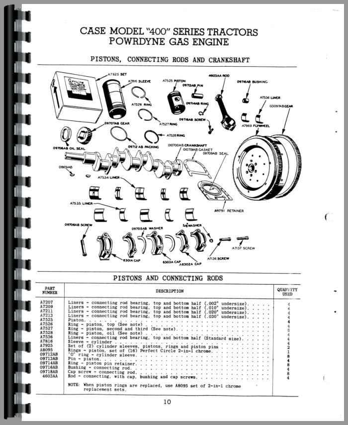 Case 400 Tractor Parts Manual