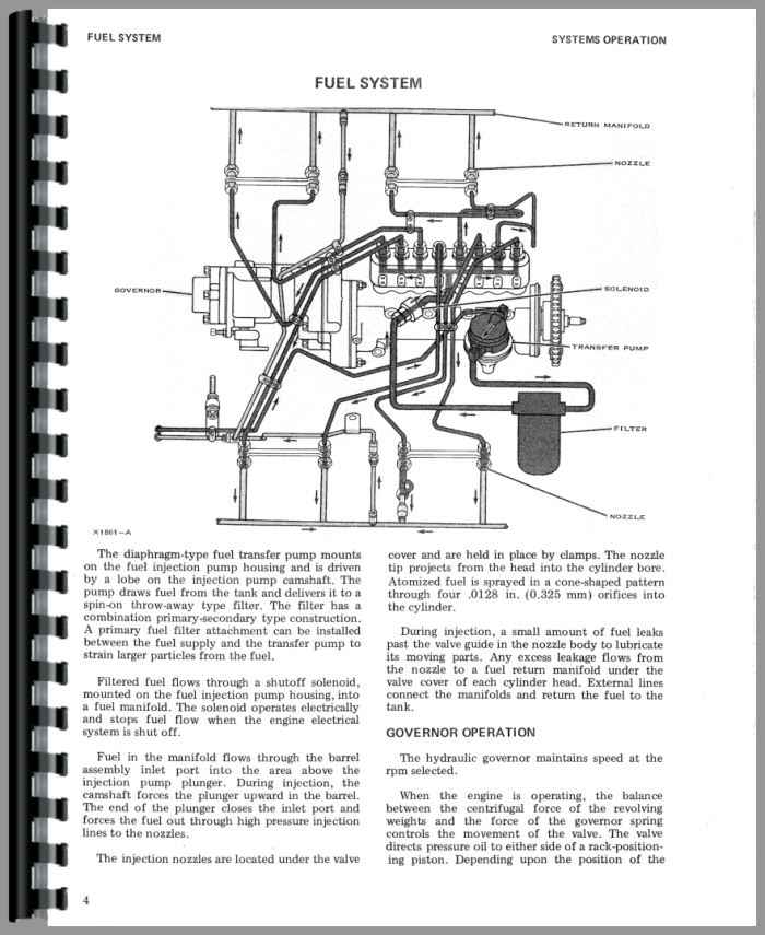 Caterpillar 3145 Engine Service Manual