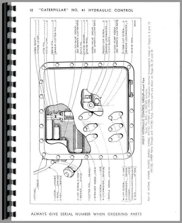 Caterpillar 41 Hydraulic Control Attachment Parts Manual