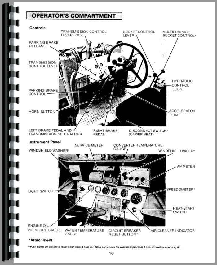 Caterpillar 910 Wheel Loader Operators Manual