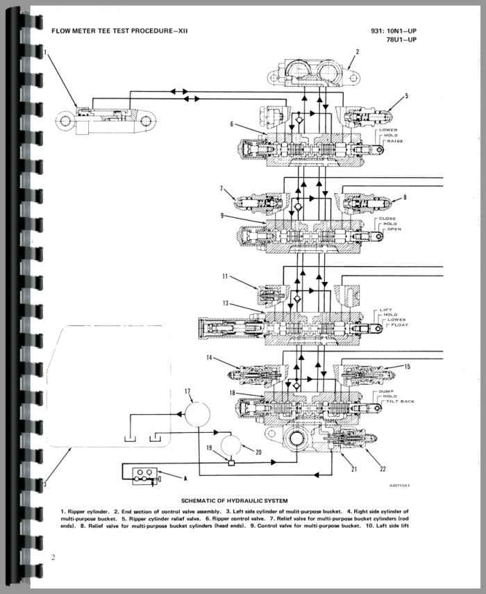 Caterpillar 931 Traxcavator Service Manual