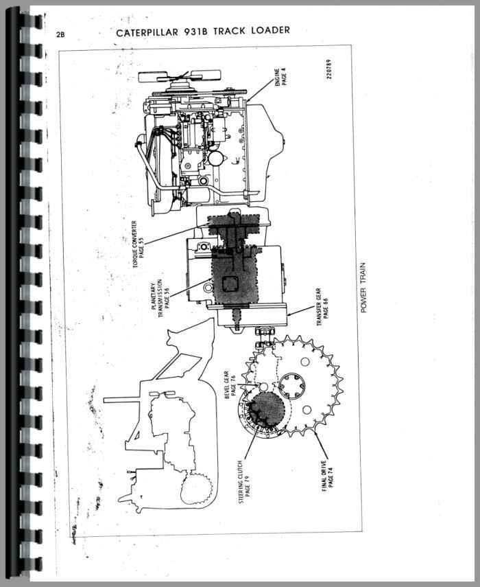 Caterpillar 931B Traxcavator Parts Manual