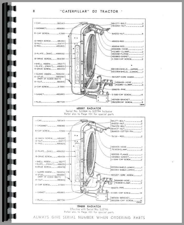 Bestseller: D2 Catepillar Manual