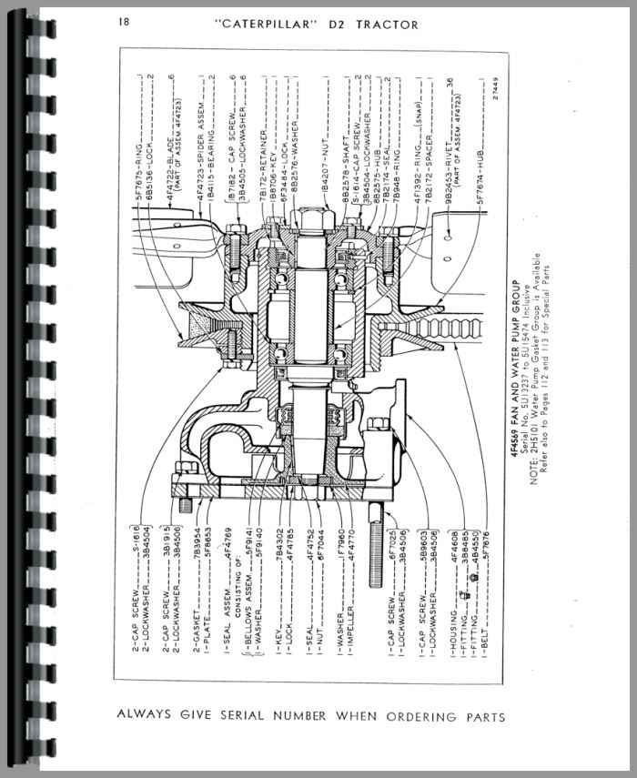 Caterpillar D2 Crawler Parts Manual
