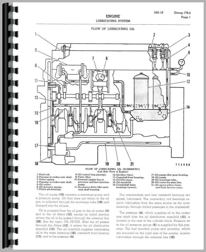 Caterpillar D6B Crawler Service Manual