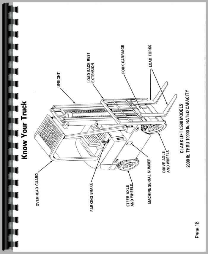 Clark C500 30 Forklift Operators Manual