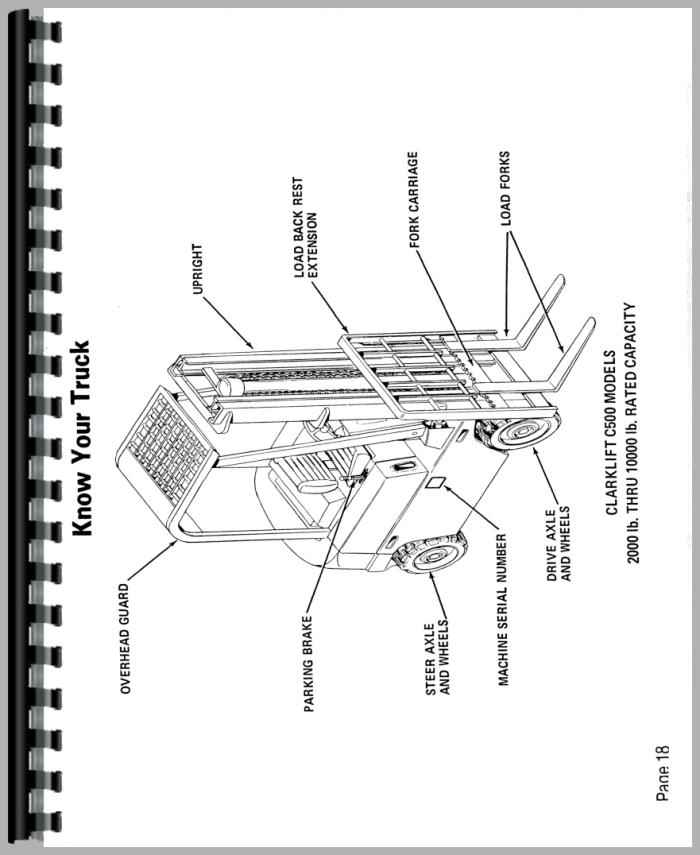 Clark C500 Y30 Forklift Operators Manual