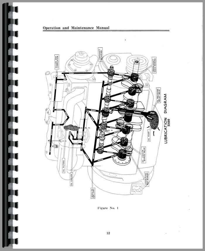 Continental Engines R513 Engine Service Manual