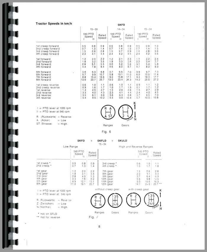 Deutz D9006 Tractor Operators Manual