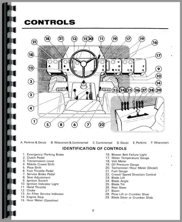 Ditch Witch 4010 Trencher Operators Manual