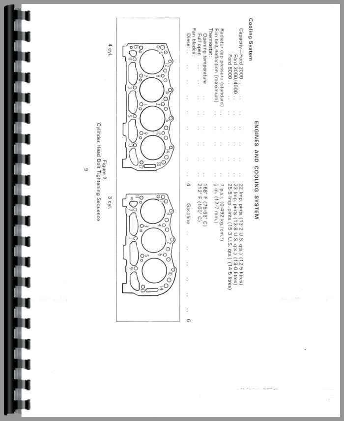 Ford 3000 Tractor Data Service Manual