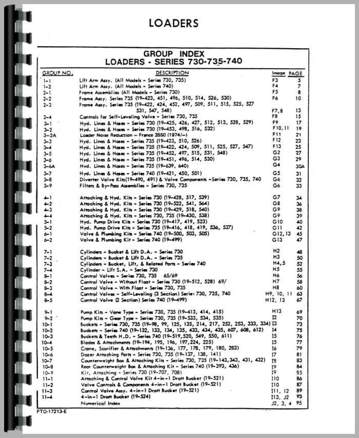 Ford 3400 Industrial Tractor Loader Attachment Parts Manual
