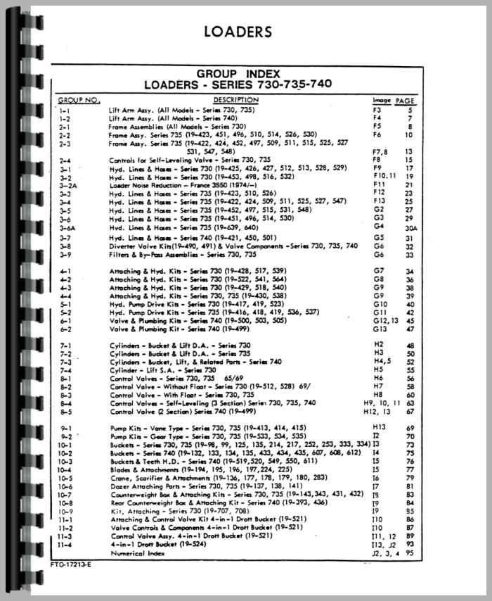 Ford 5500 backhoe manual