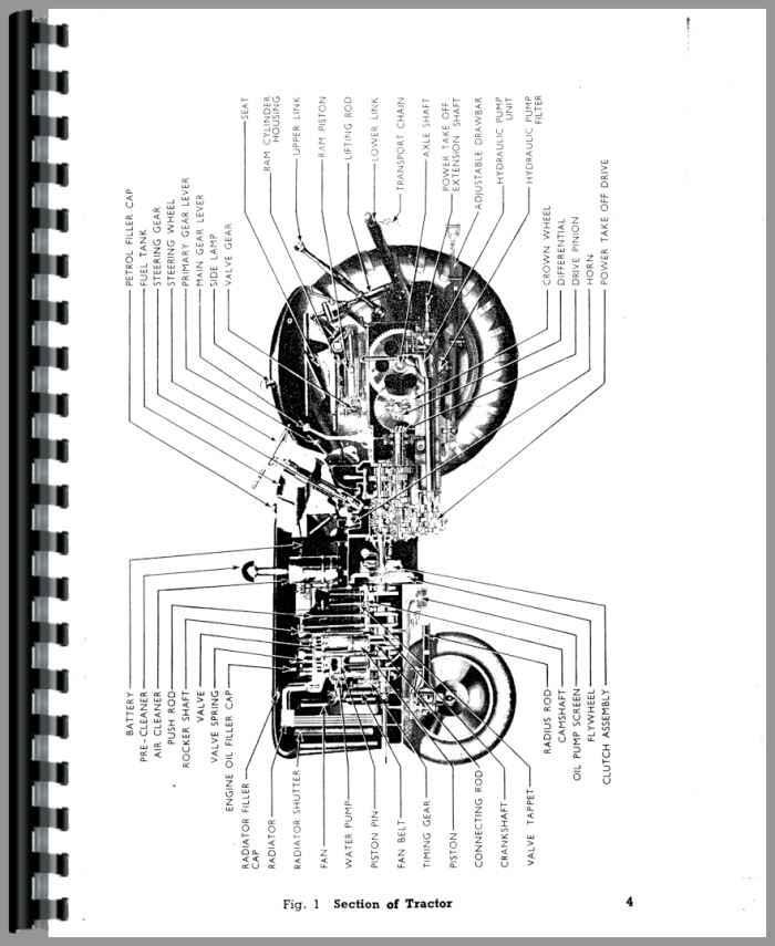 Ford New Major Tractor Operators Manual