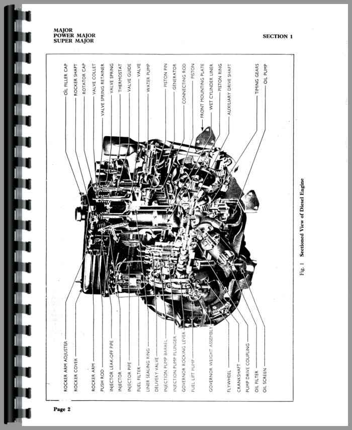 Ford super major manual