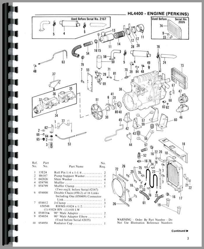 7740 ford tractor wiring harness kits