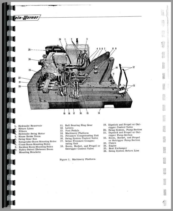 Hein-Werner C10HD Excavator Service Manual