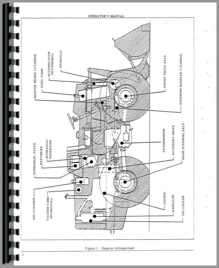 Hough H-70 Pay Loader Service & Operators Manual