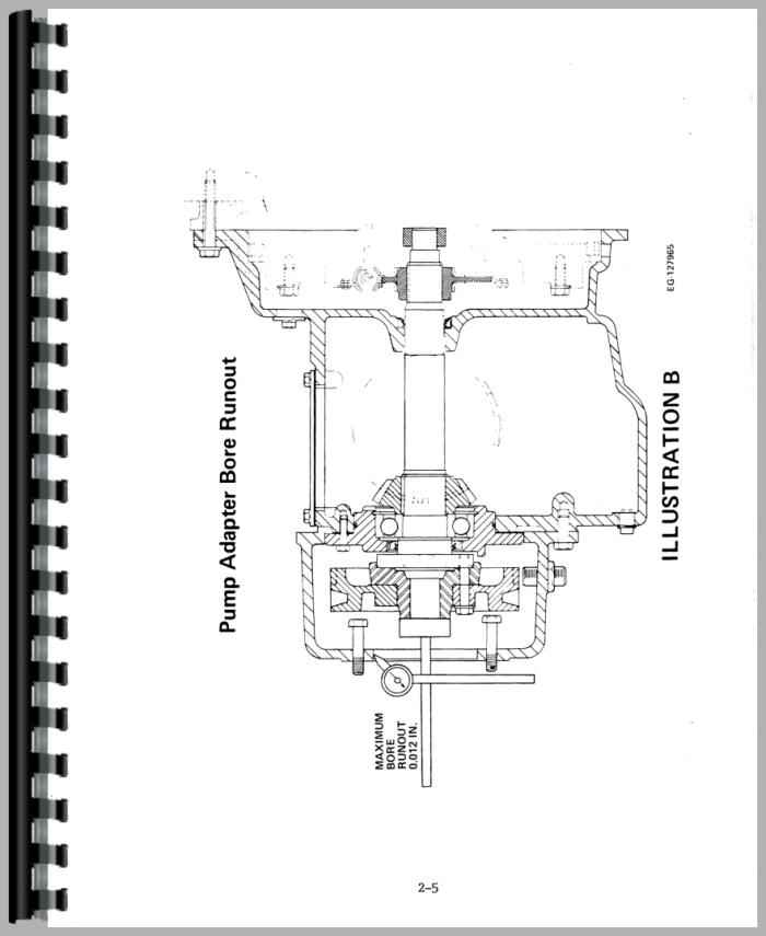 International Harvester 1440 Combine Service Manual