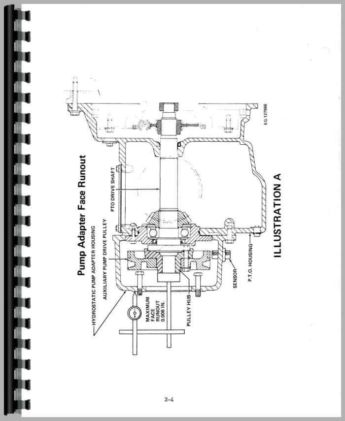 International Harvester 1480 Combine Service Manual