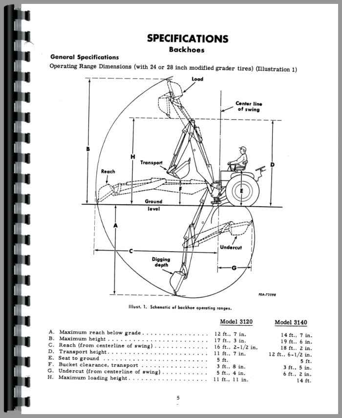 International Harvester 2000 Loader Attachment Service Manual