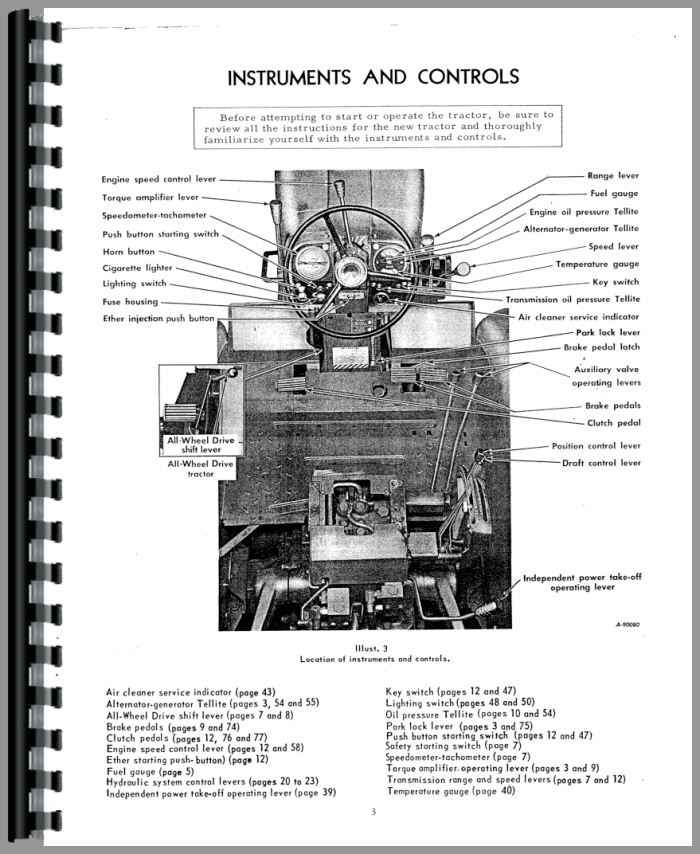 International Harvester 21256 Tractor Operators Manual