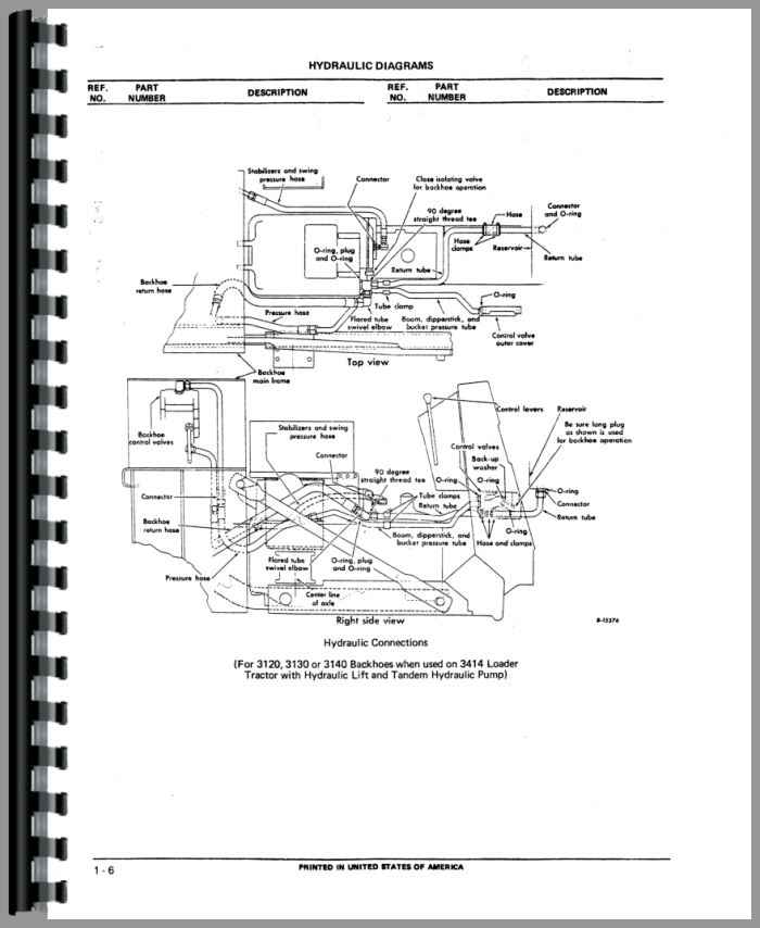 International 1066 Wiring Diagram International Harvester 3141 Backhoe Attachment Parts Manual