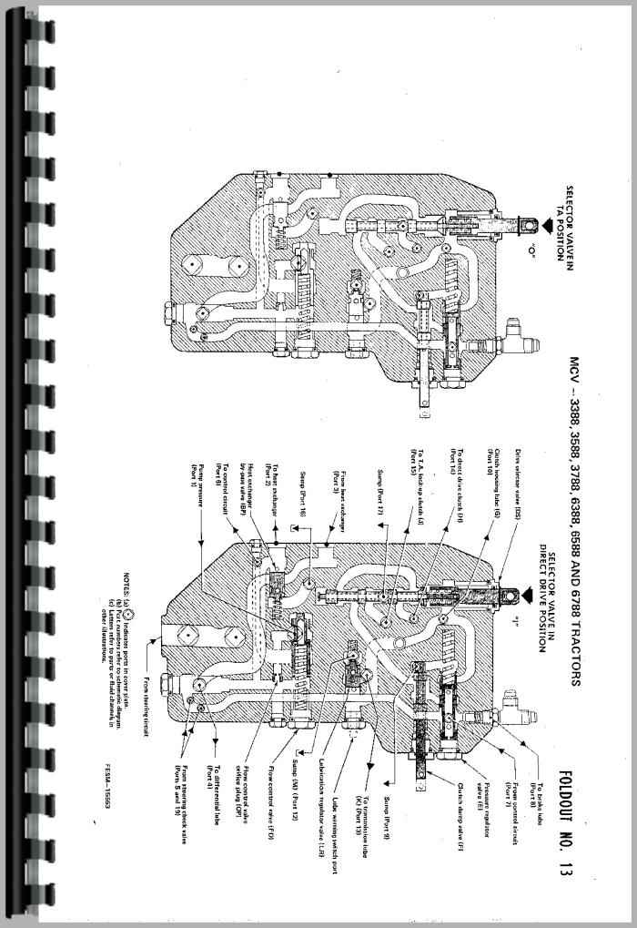 International Harvester 3388 Tractor Service Manual
