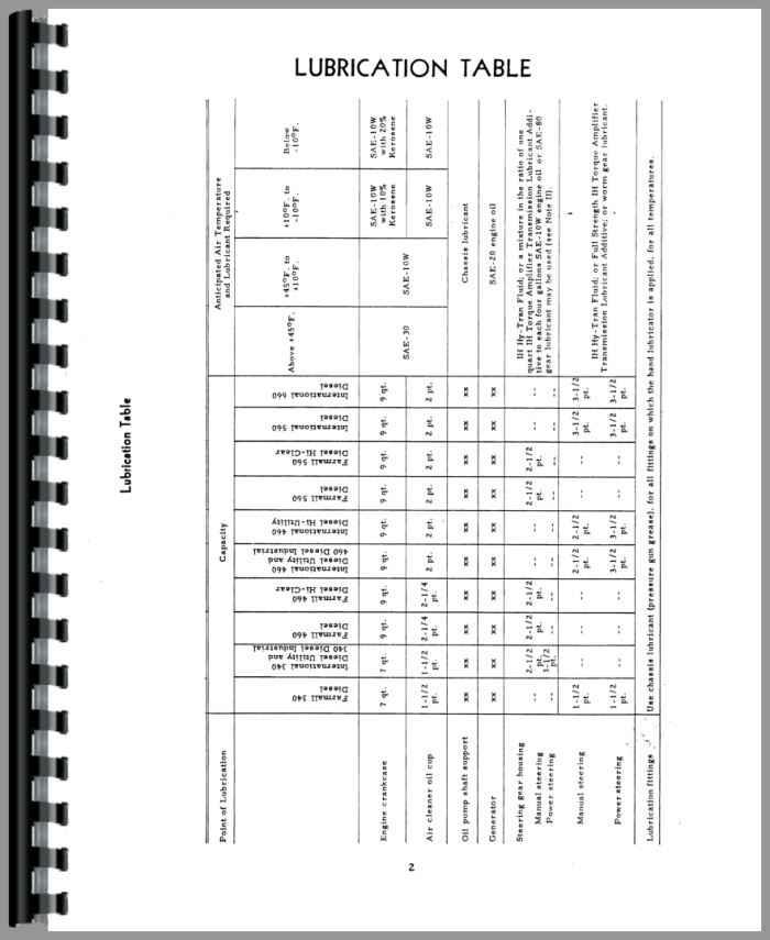 Farmall 340 Tractor Operators Manual
