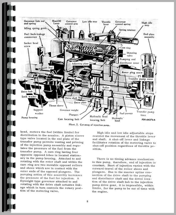 International Harvester 3414 Industrial Tractor Service Manual