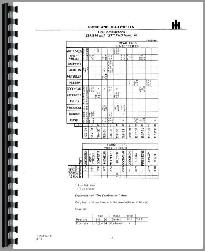 International Harvester 554 Tractor Service Manual