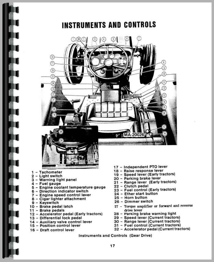 International Harvester 584 Tractor Operators Manual
