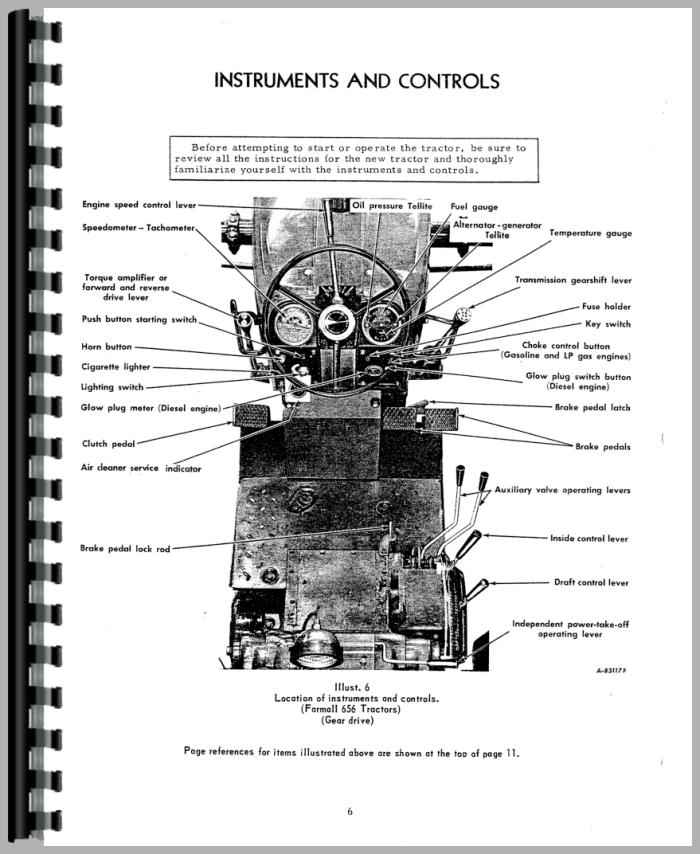 farmall 656 wiring diagram auto electrical wiring diagram farmall m parts  diagram 656 international tractor wiring diagrams