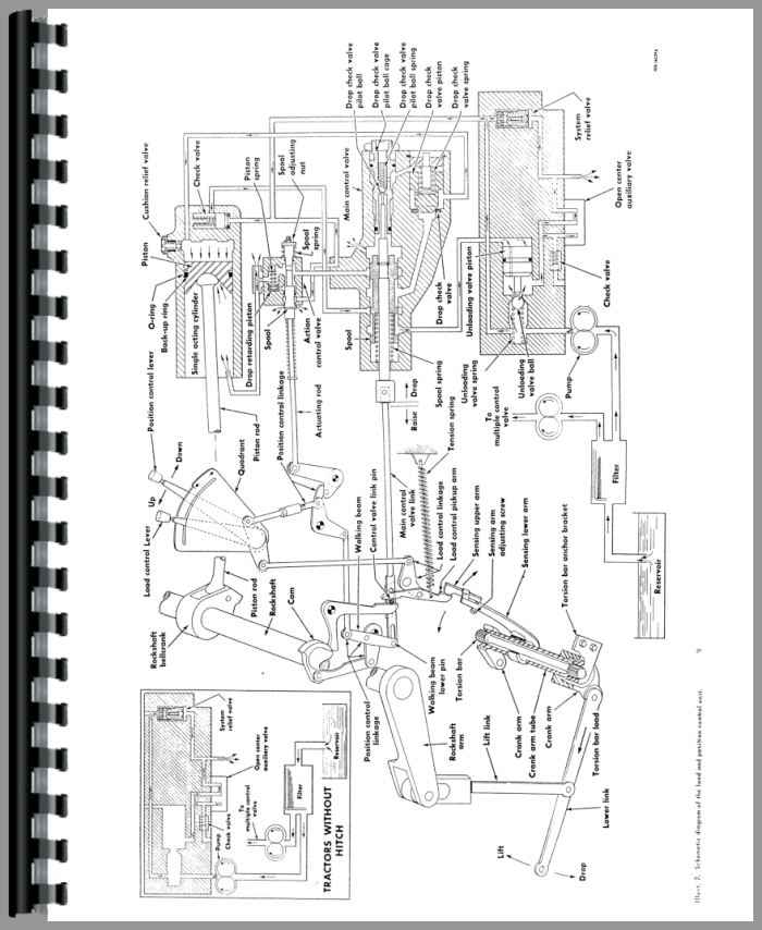 Farmall 706 Tractor Hitch and Hydraulics Service Manual
