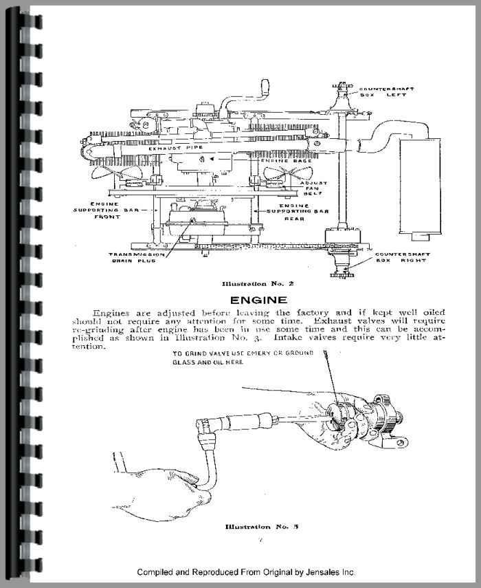 International Harvester All Auto Buggy Operators Manual
