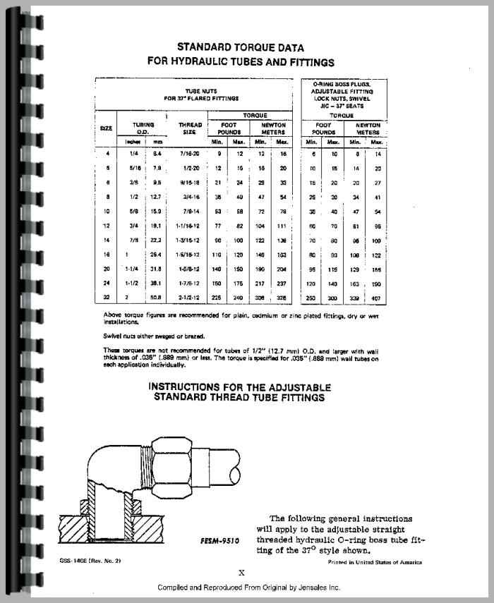 IH CUB 154 185 LoBoy Tractor Operator amp Service Manuals